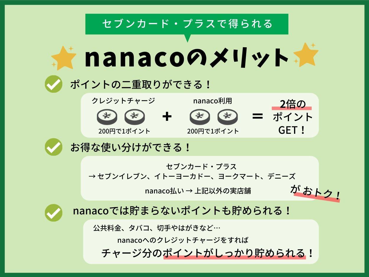 nanacoのメリット