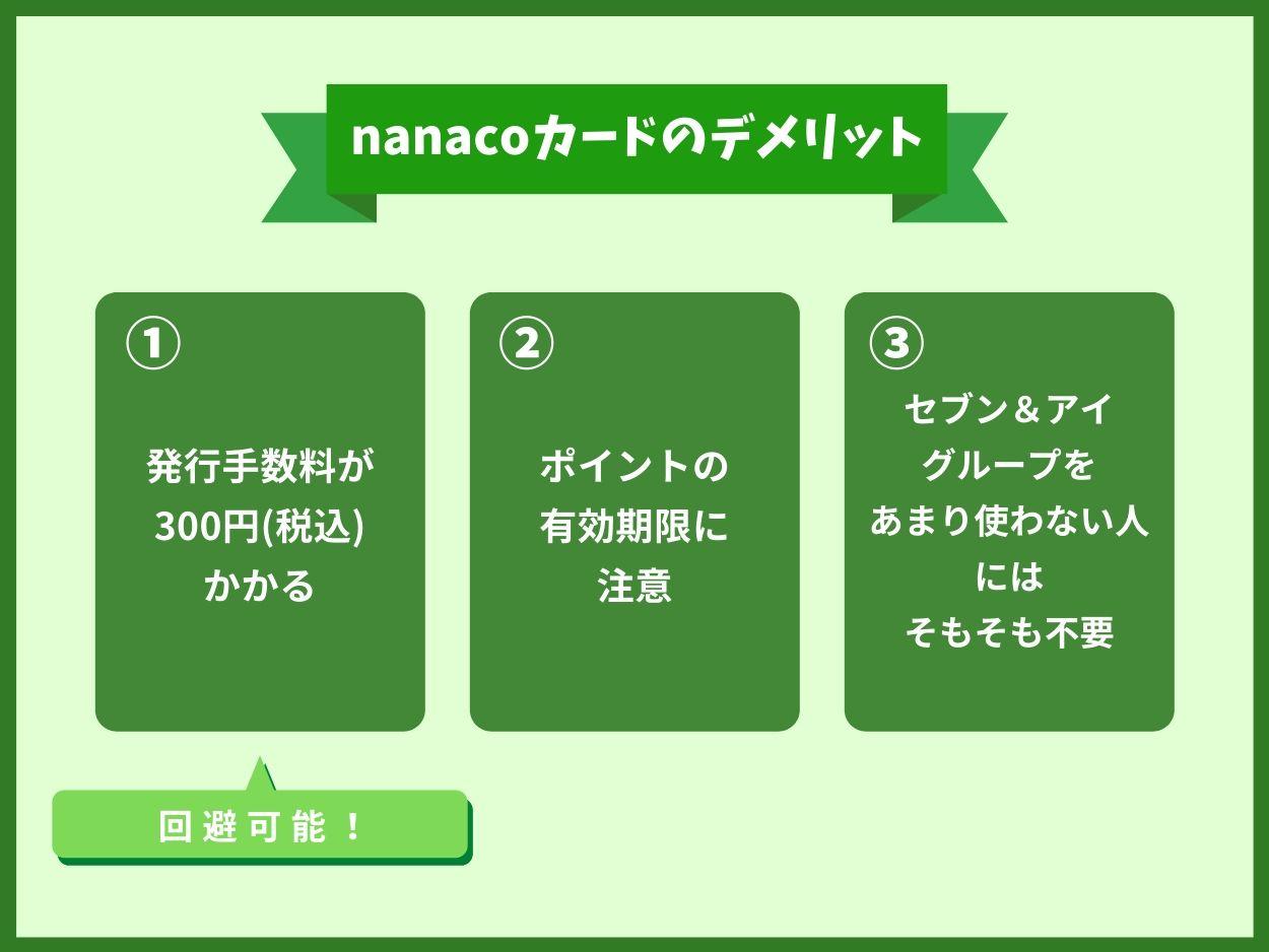 nanacoカードのデメリット