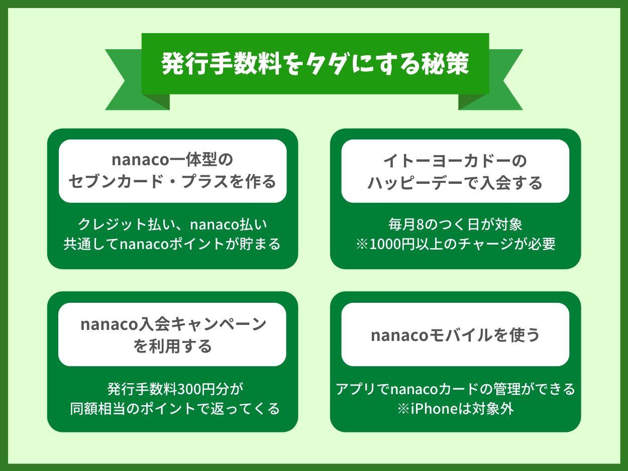 発行手数料が300円かかる
