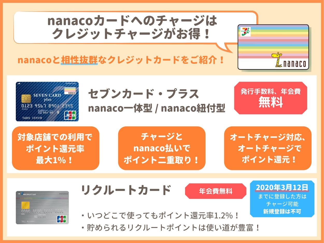 nanacoクレジットチャージはセブンカード・プラスがお得!