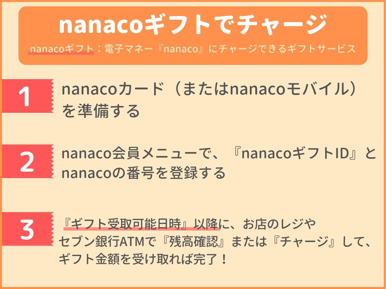 nanacoギフトでnanacoへチャージ
