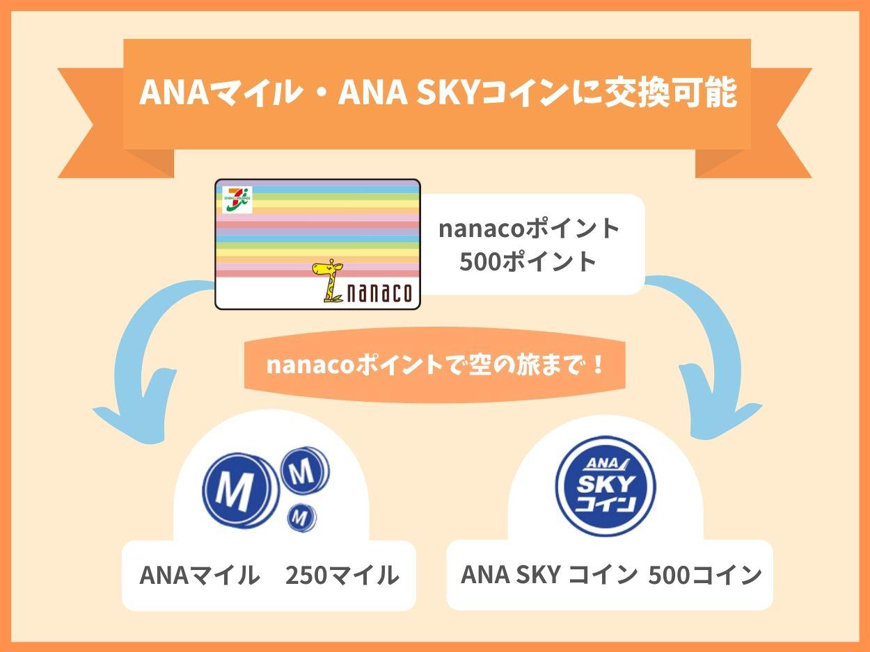 nanacoポイントはANAマイルやSKYコインにも交換ができる