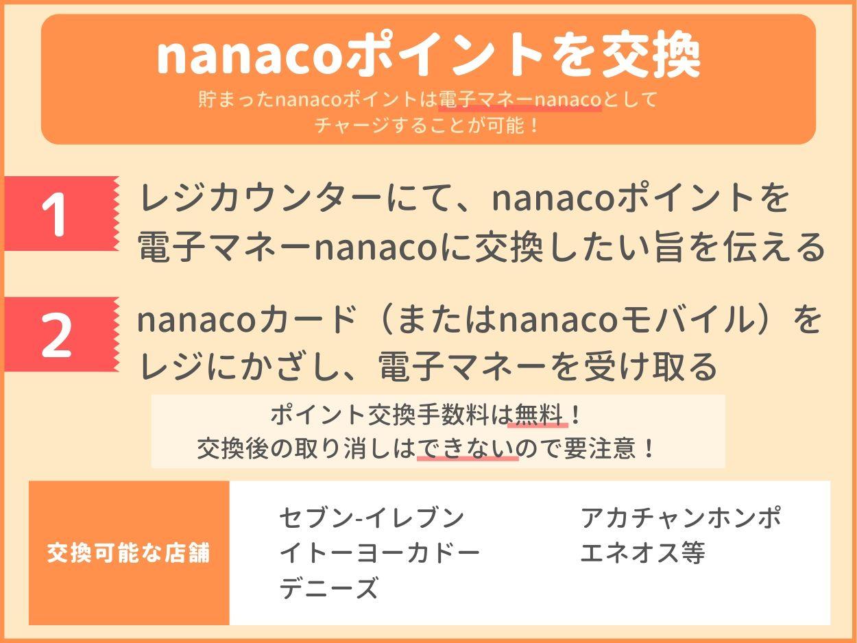 nanacoポイントを交換してnanacoへチャージ