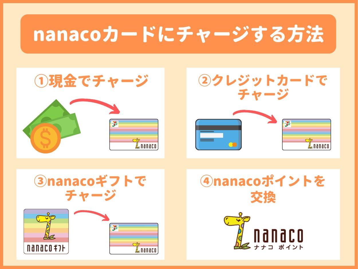 nanacoカードにチャージする方法は4種類
